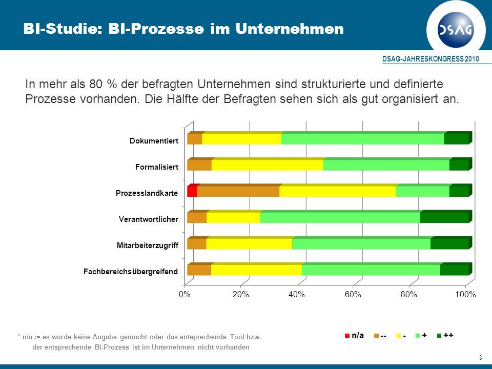 BI-Studie: BI-Prozesse im Unternehmen