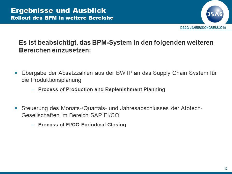 Ergebnisse und Ausblick Rollout des BPM in weitere Bereiche