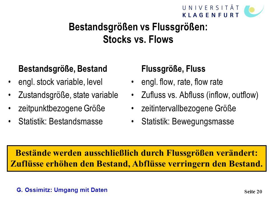 Bestandsgrößen vs Flussgrößen: Stocks vs. Flows