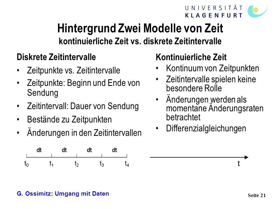 Hintergrund Zwei Modelle von Zeit kontinuierliche Zeit vs