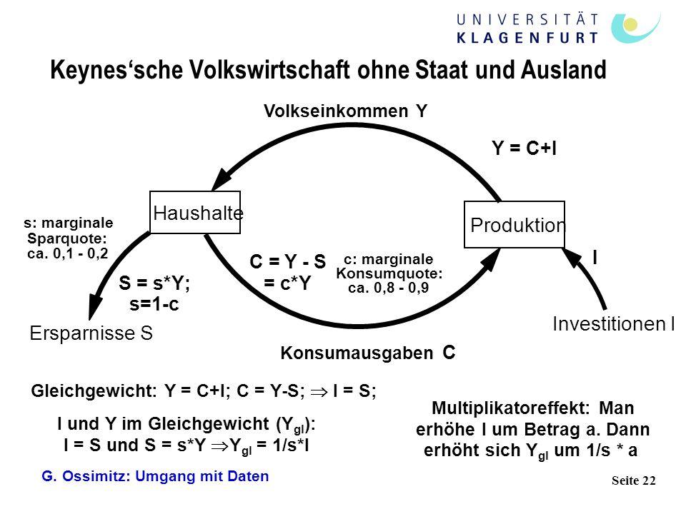 Keynes'sche Volkswirtschaft ohne Staat und Ausland