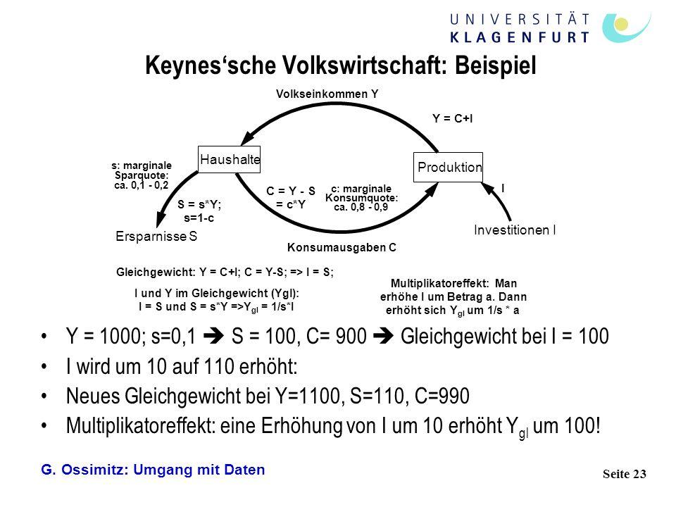Keynes'sche Volkswirtschaft: Beispiel