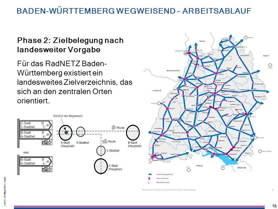 Baden-Württemberg wegweisend – Arbeitsablauf