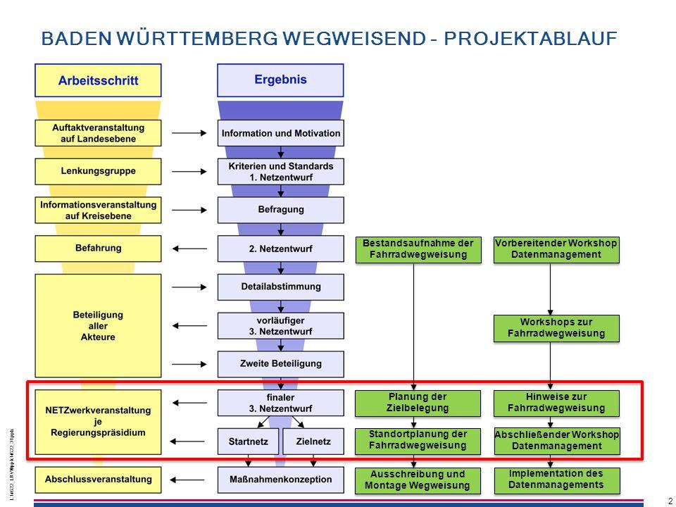 Baden Württemberg WEGWEISEnD - Projektablauf