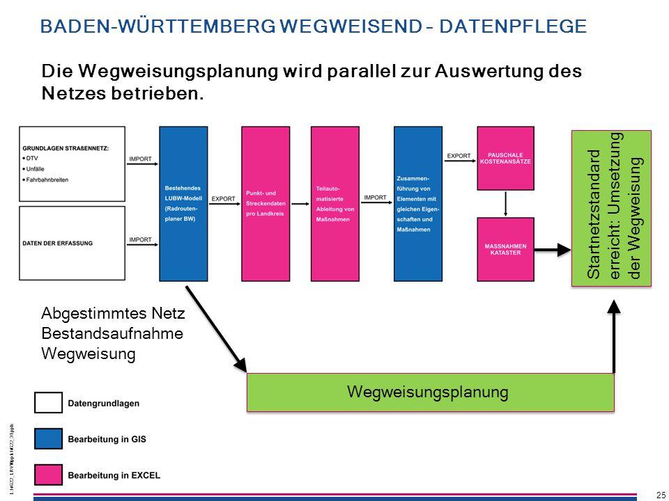 Baden-Württemberg wegweisend – Datenpflege