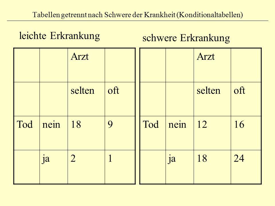 Tabellen getrennt nach Schwere der Krankheit (Konditionaltabellen)