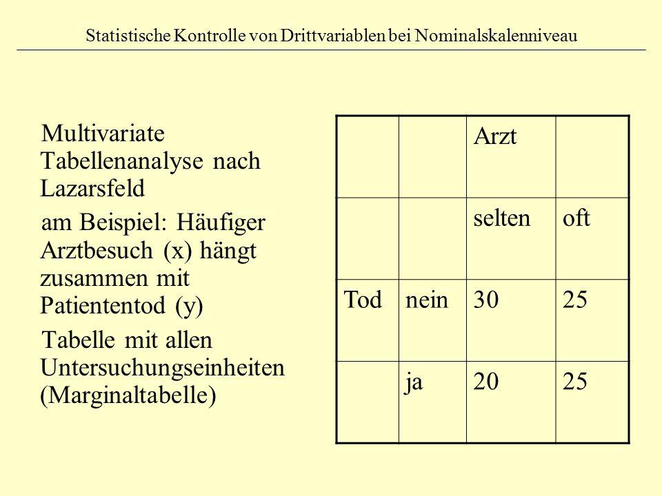 Statistische Kontrolle von Drittvariablen bei Nominalskalenniveau