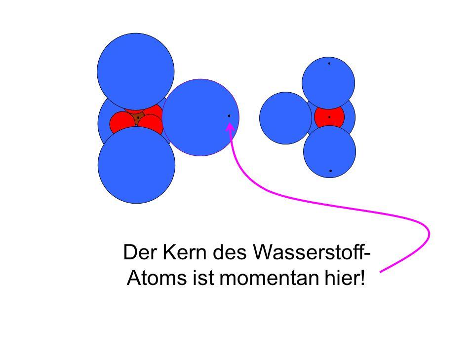 Der Kern des Wasserstoff- Atoms ist momentan hier!