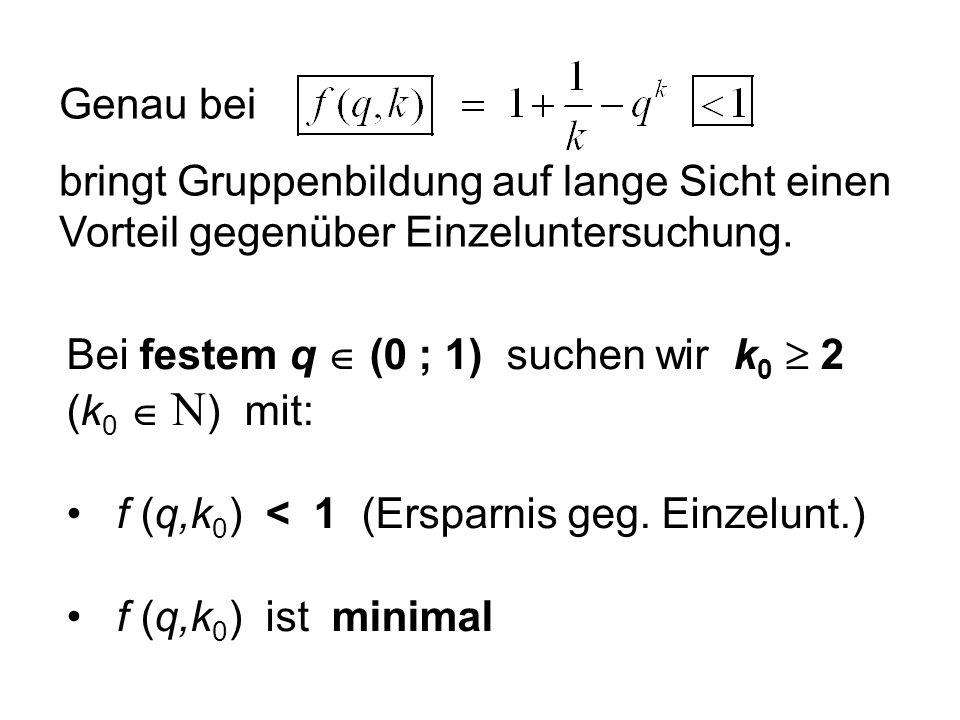 Genau bei bringt Gruppenbildung auf lange Sicht einen Vorteil gegenüber Einzeluntersuchung. Bei festem q  (0 ; 1) suchen wir k0  2.