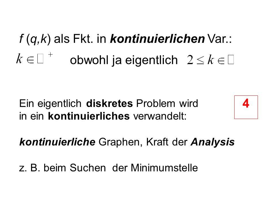 f (q,k) als Fkt. in kontinuierlichen Var.: obwohl ja eigentlich