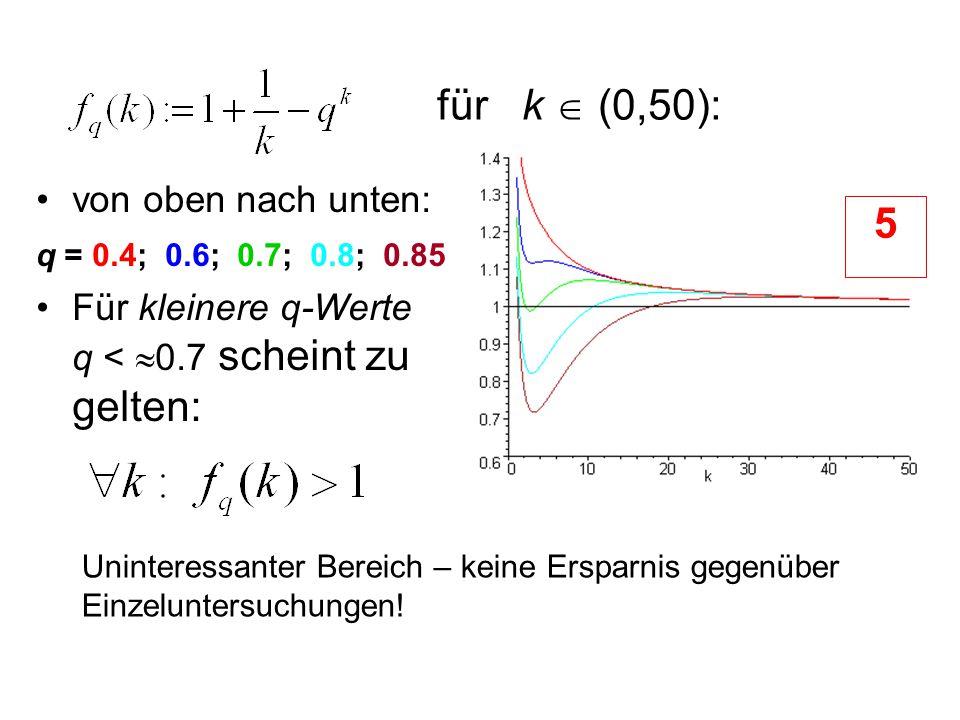 für k  (0,50): von oben nach unten: