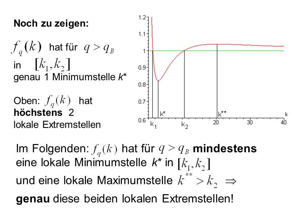 Noch zu zeigen: hat für. in. genau 1 Minimumstelle k* Oben: hat. höchstens 2 lokale Extremstellen.