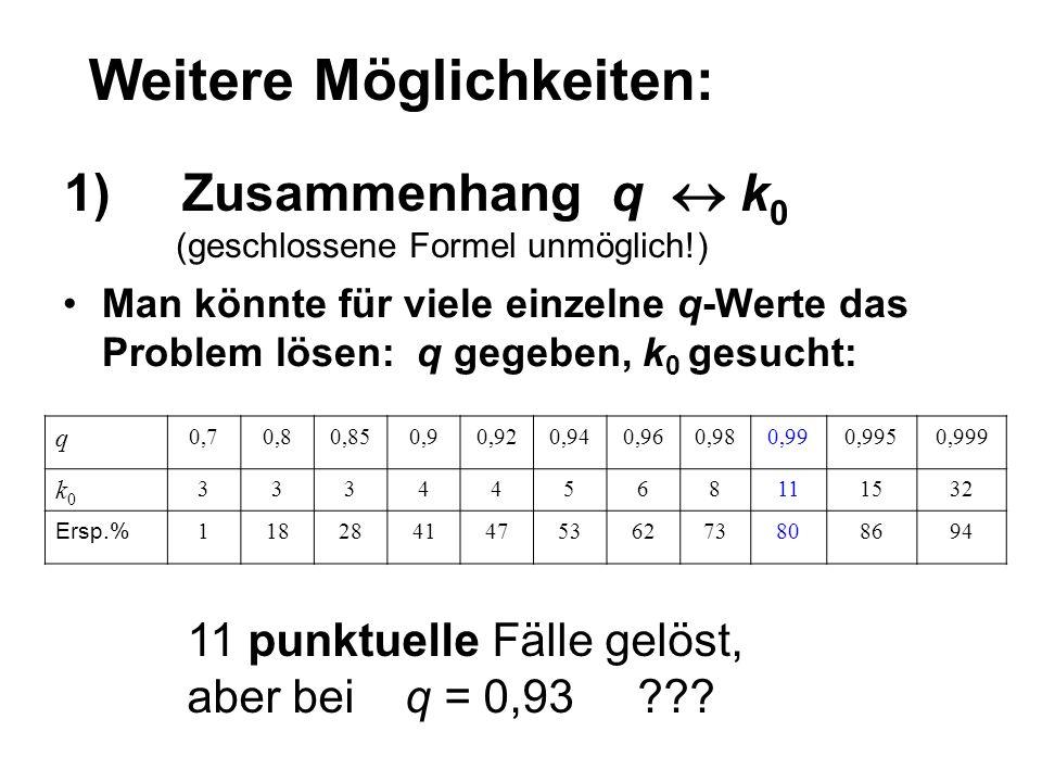 1) Zusammenhang q  k0 (geschlossene Formel unmöglich!)