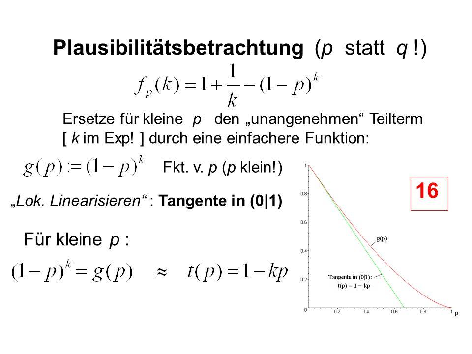 Plausibilitätsbetrachtung (p statt q !)