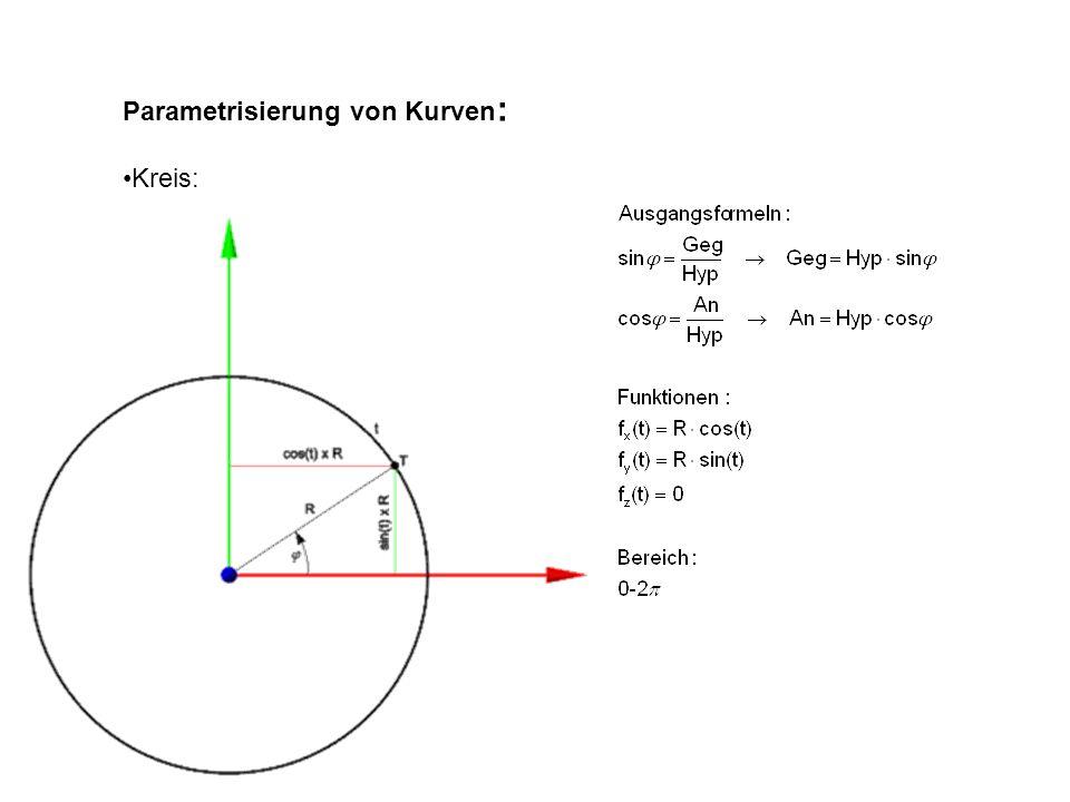 Parametrisierung von Kurven: