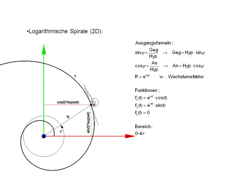 Logarithmische Spirale (2D):