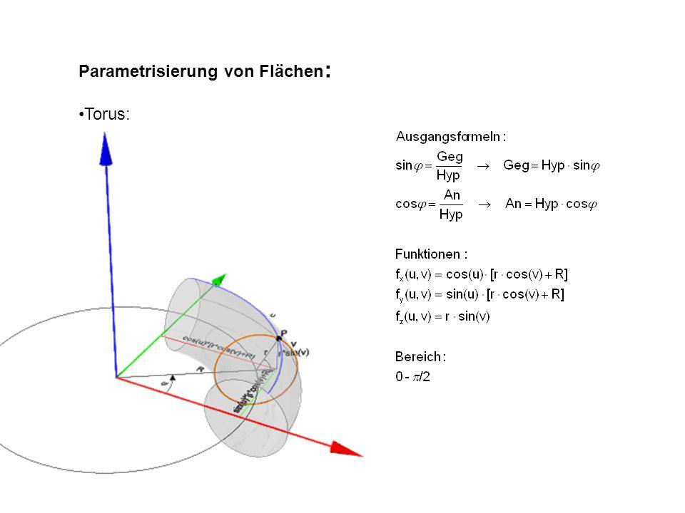 Parametrisierung von Flächen: