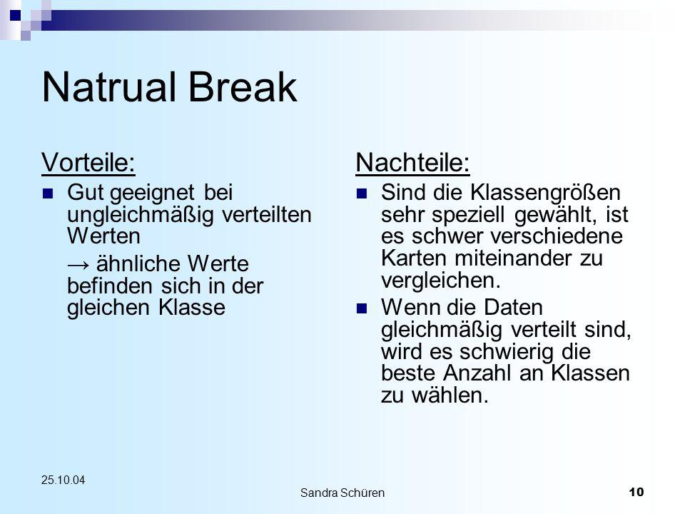 Natrual Break Vorteile: Nachteile: