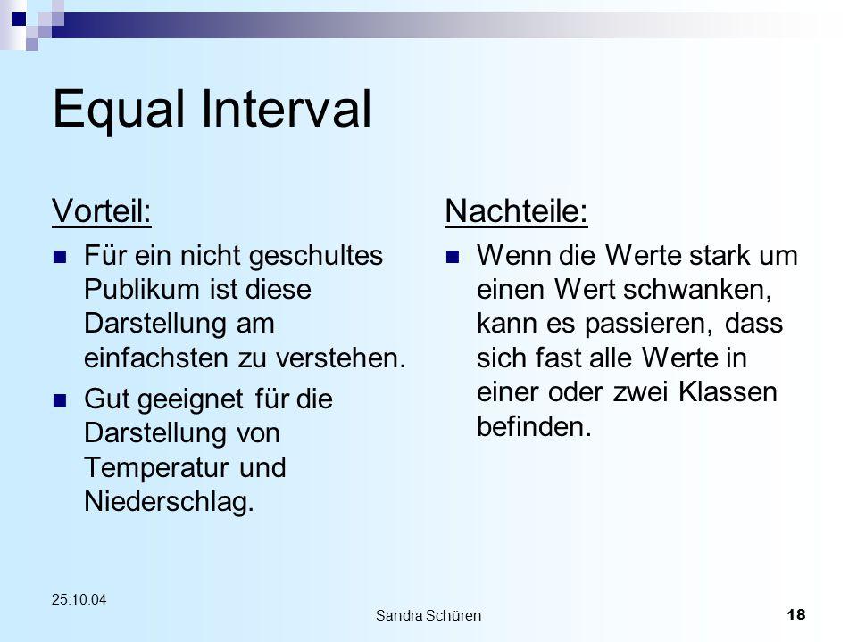 Equal Interval Vorteil: Nachteile: