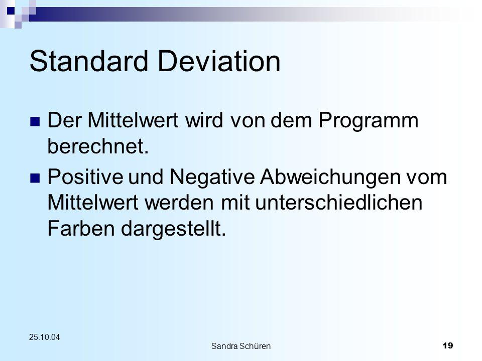 Standard Deviation Der Mittelwert wird von dem Programm berechnet.