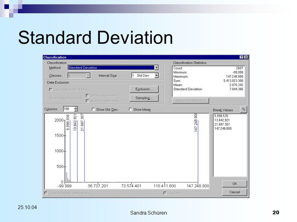 Standard Deviation 25.10.04 Sandra Schüren