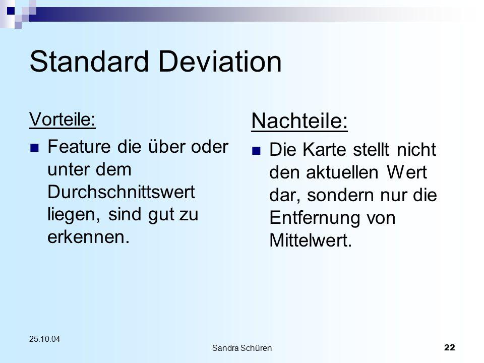 Standard Deviation Nachteile: Vorteile: