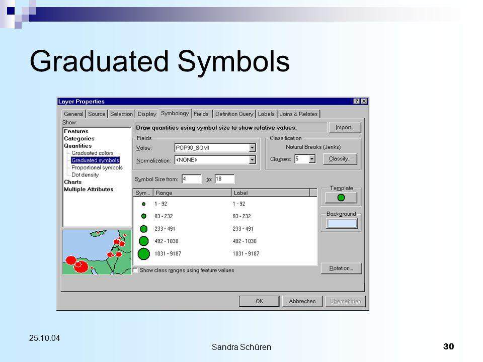 Graduated Symbols 25.10.04 Sandra Schüren