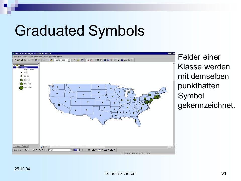 Graduated Symbols Felder einer Klasse werden mit demselben punkthaften Symbol gekennzeichnet. 25.10.04.