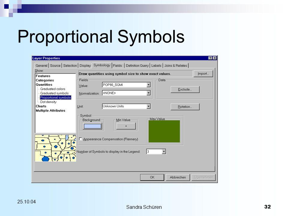 Proportional Symbols 25.10.04 Sandra Schüren