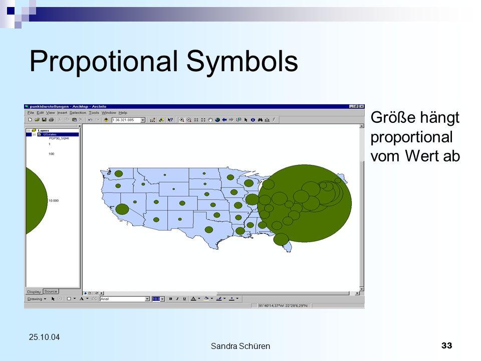 Propotional Symbols Größe hängt proportional vom Wert ab 25.10.04