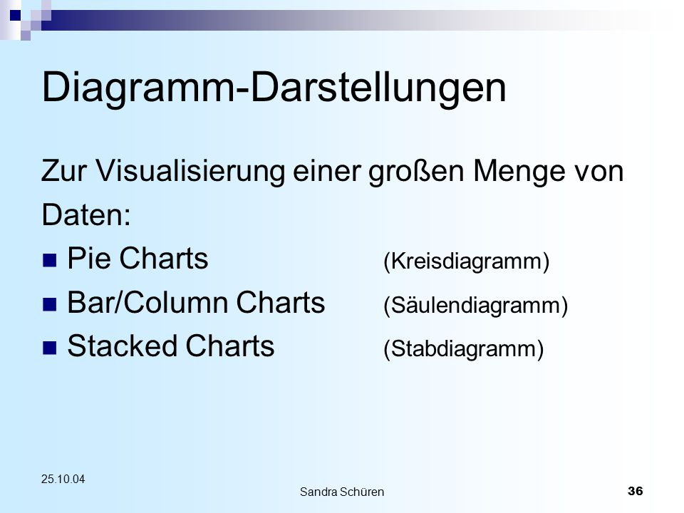 Diagramm-Darstellungen