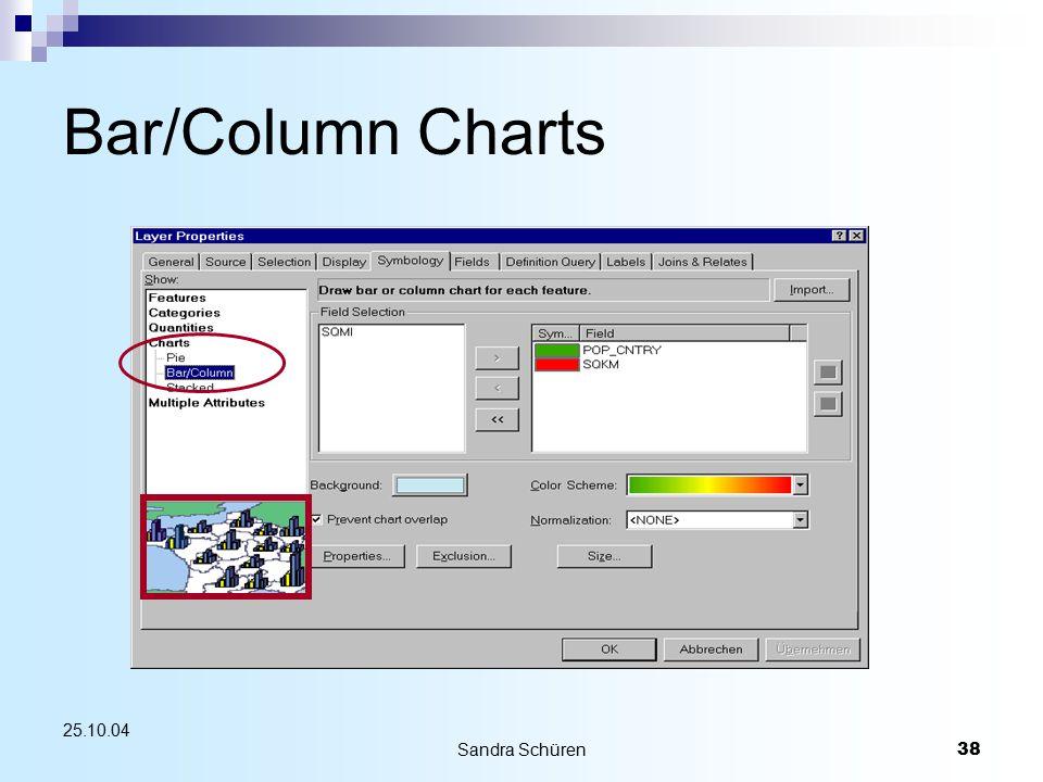 Bar/Column Charts 25.10.04 Sandra Schüren