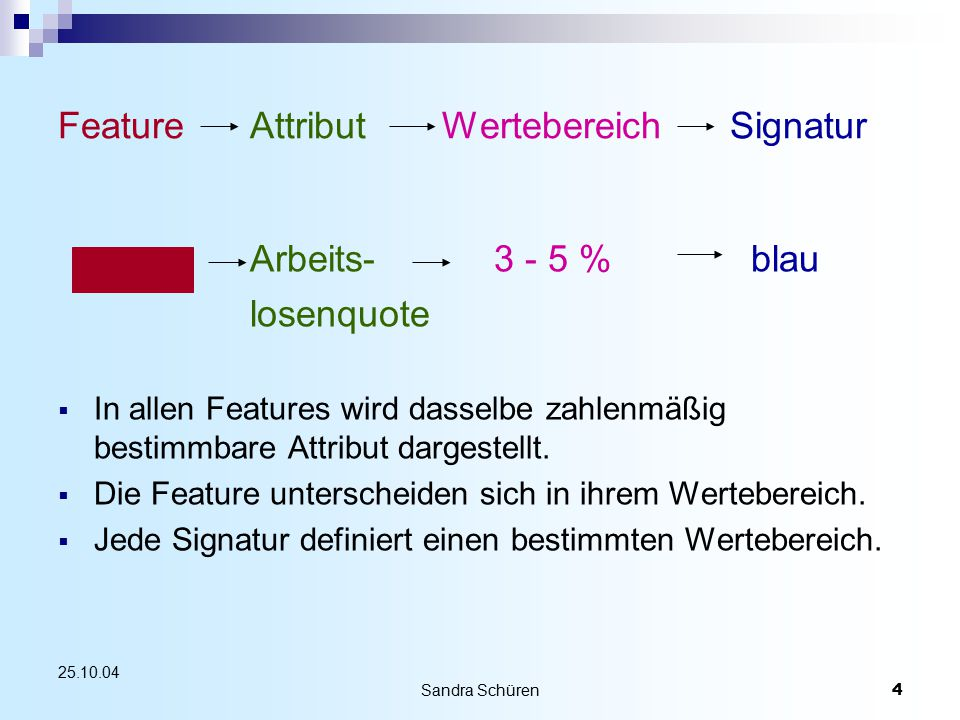Feature Attribut Wertebereich Signatur