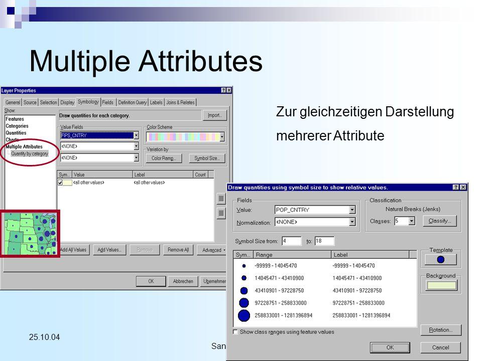 Multiple Attributes Zur gleichzeitigen Darstellung mehrerer Attribute
