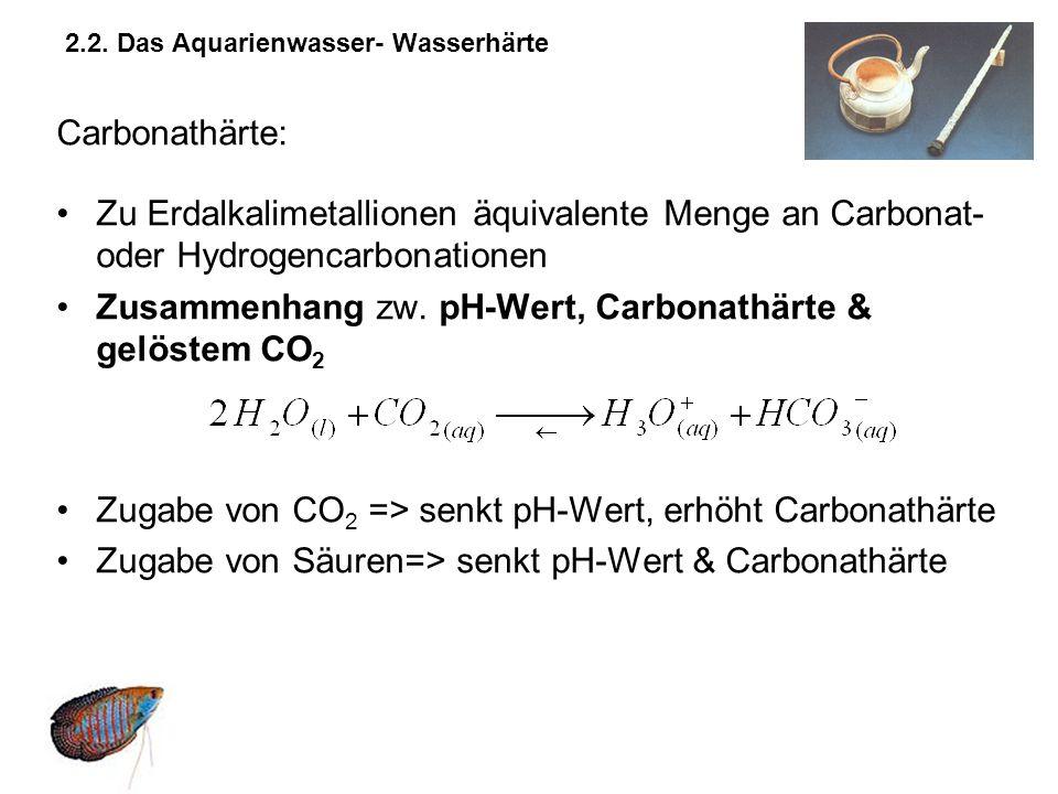 2.2. Das Aquarienwasser- Wasserhärte