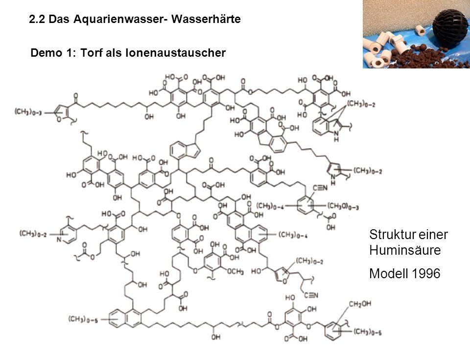 2.2 Das Aquarienwasser- Wasserhärte