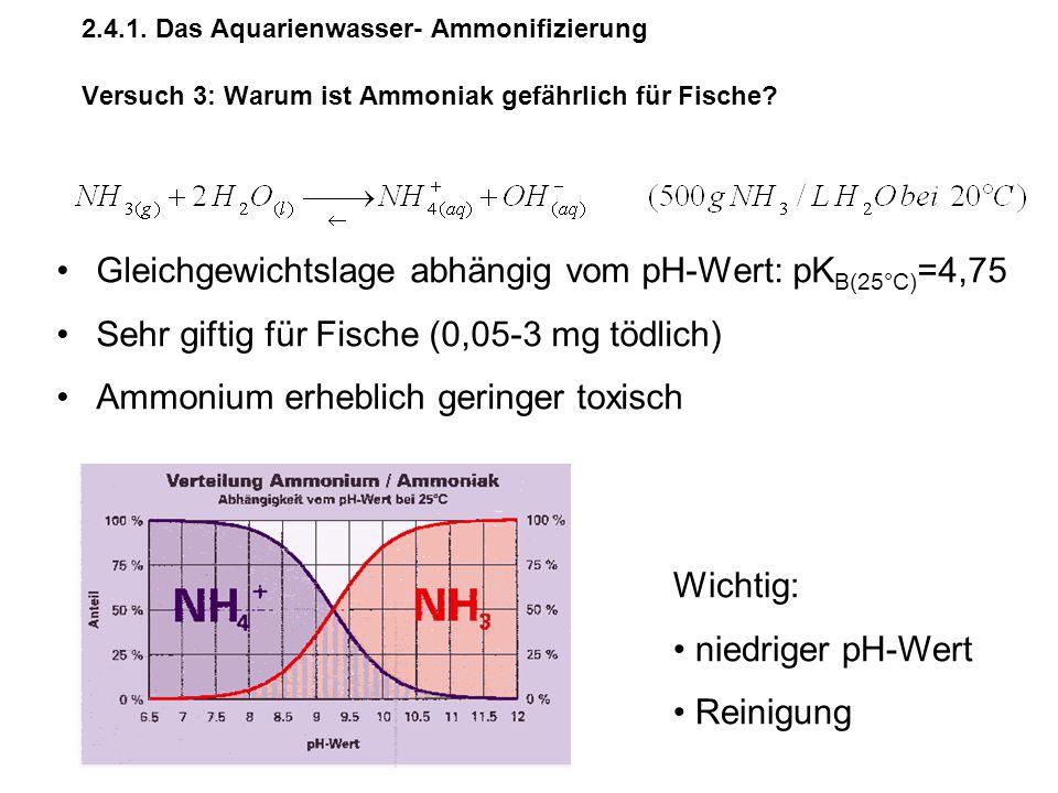 Gleichgewichtslage abhängig vom pH-Wert: pKB(25°C)=4,75