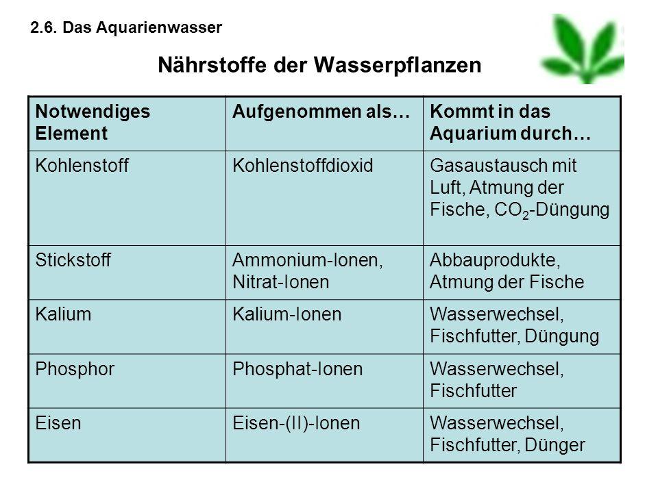 Nährstoffe der Wasserpflanzen