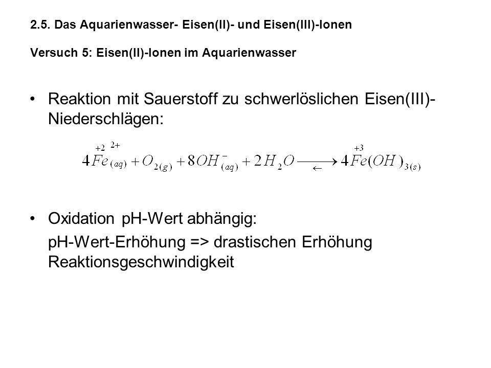 Reaktion mit Sauerstoff zu schwerlöslichen Eisen(III)-Niederschlägen: