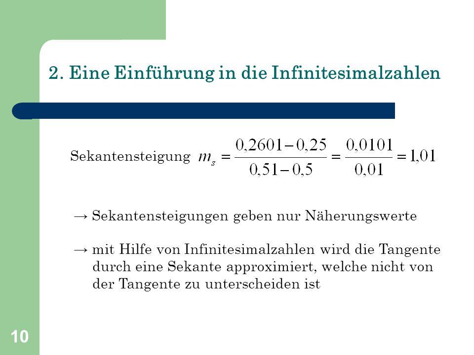2. Eine Einführung in die Infinitesimalzahlen