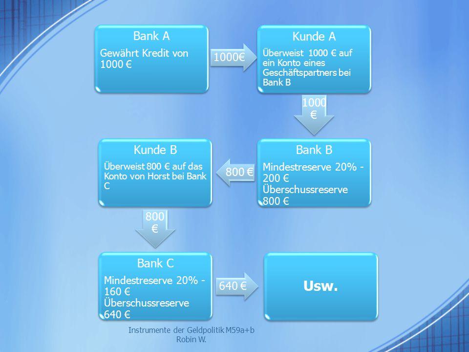 Instrumente der Geldpolitik M59a+b Robin W.
