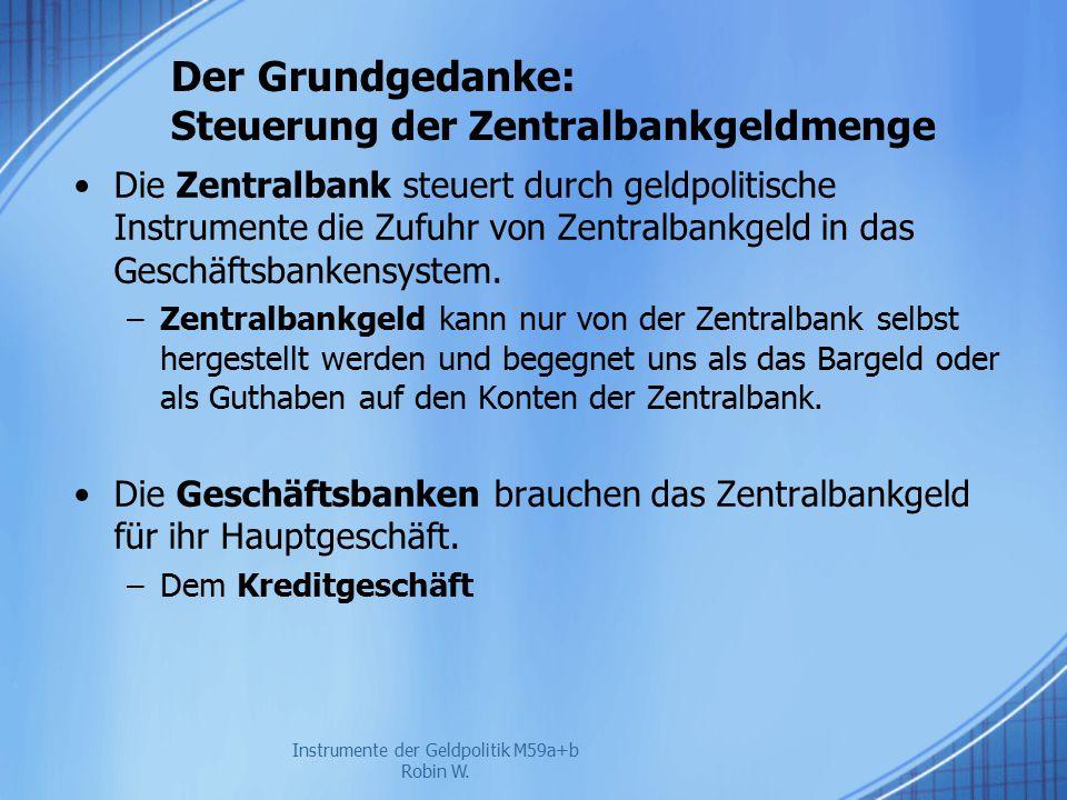 Der Grundgedanke: Steuerung der Zentralbankgeldmenge