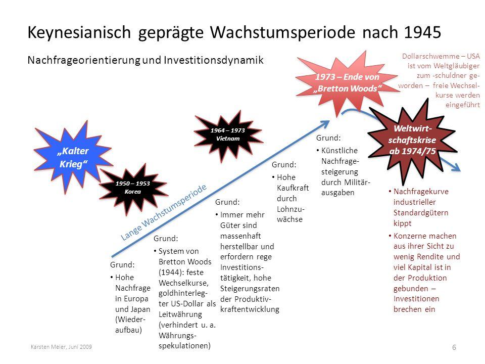 Keynesianisch geprägte Wachstumsperiode nach 1945