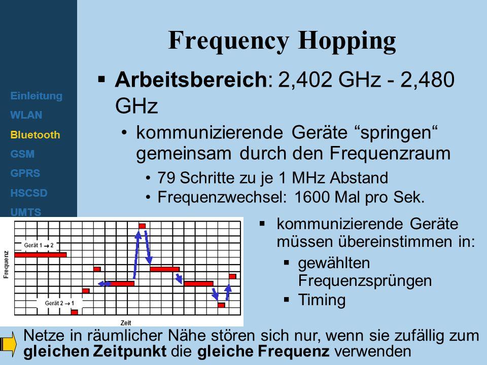Frequency Hopping Arbeitsbereich: 2,402 GHz - 2,480 GHz