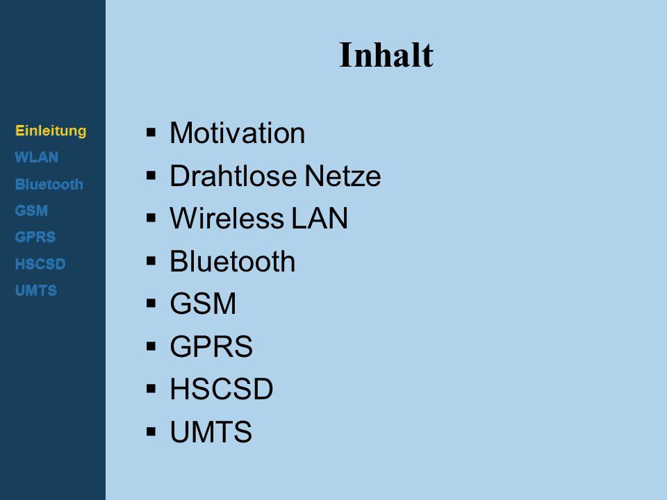 Inhalt Motivation Drahtlose Netze Wireless LAN Bluetooth GSM GPRS