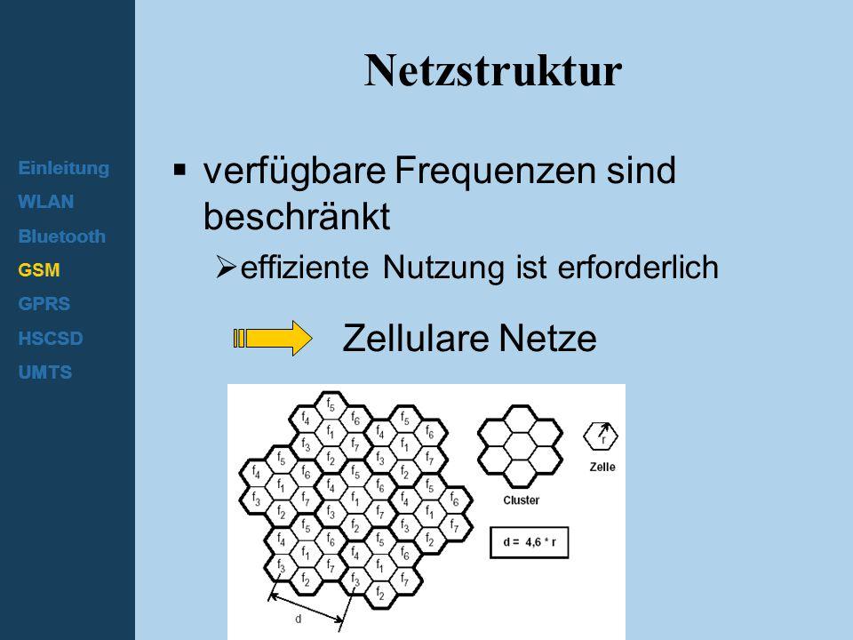 Netzstruktur verfügbare Frequenzen sind beschränkt Zellulare Netze