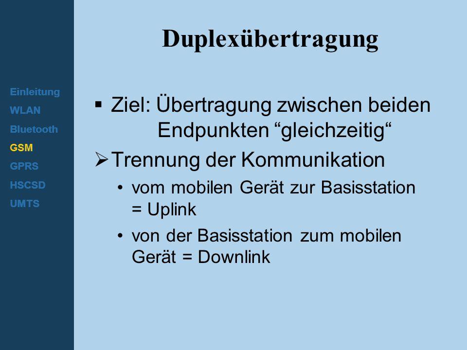 Duplexübertragung Einleitung. WLAN. Bluetooth. GSM. GPRS. HSCSD. UMTS. Ziel: Übertragung zwischen beiden Endpunkten gleichzeitig