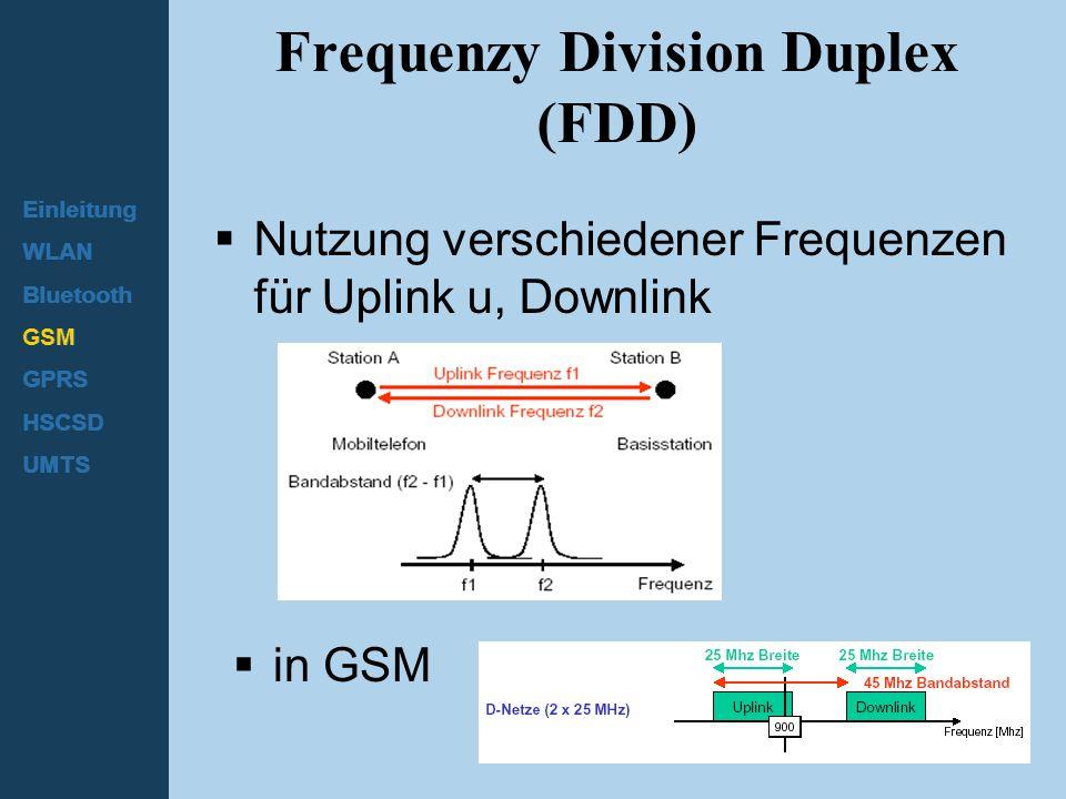 Frequenzy Division Duplex (FDD)