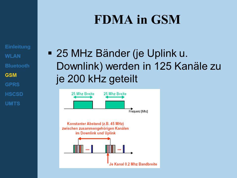 FDMA in GSM Einleitung. WLAN. Bluetooth. GSM. GPRS. HSCSD. UMTS.