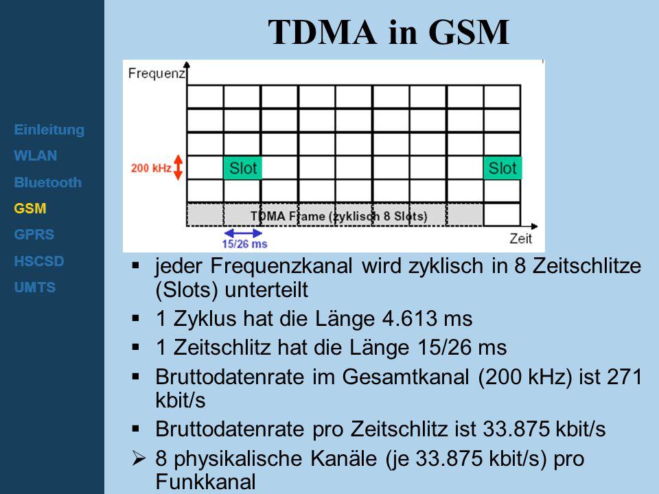 TDMA in GSM Einleitung. WLAN. Bluetooth. GSM. GPRS. HSCSD. UMTS. jeder Frequenzkanal wird zyklisch in 8 Zeitschlitze (Slots) unterteilt.